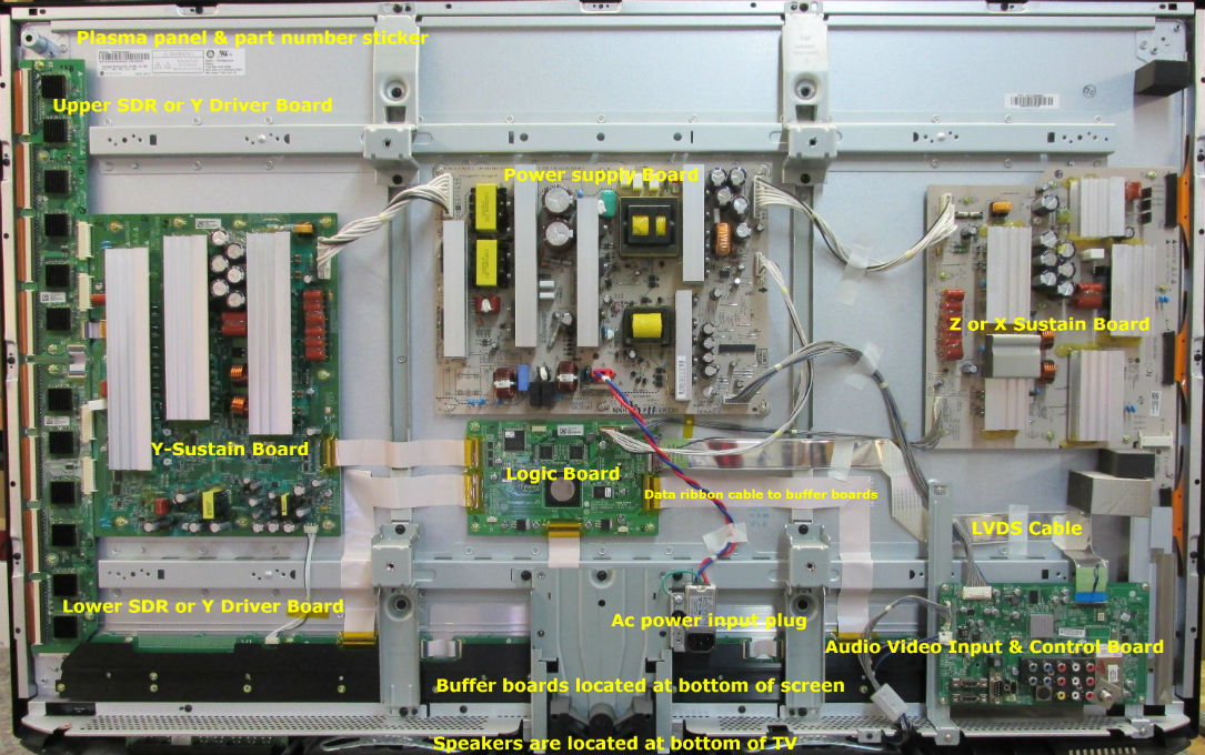 plasma tv parts names and function of plasma television parts tvtechparts samsung led tv wiring diagram at bakdesigns.co
